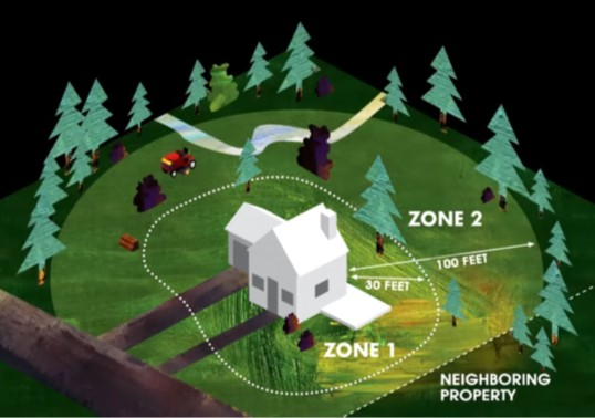 Is your home and property Firewise?